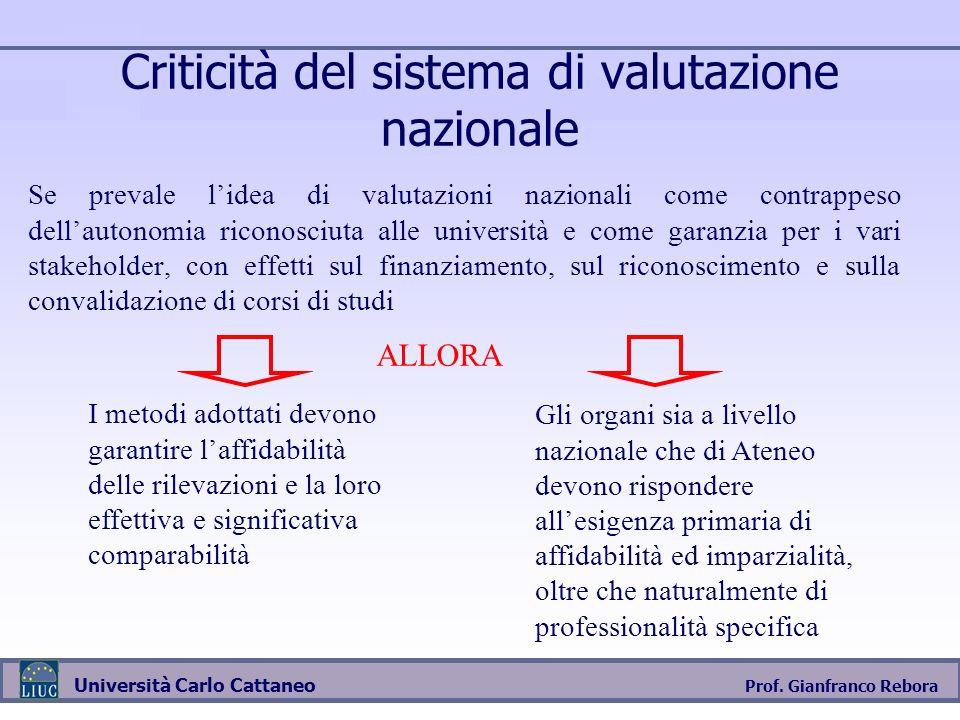 Prof. Gianfranco Rebora Università Carlo Cattaneo Criticità del sistema di valutazione nazionale Se prevale lidea di valutazioni nazionali come contra
