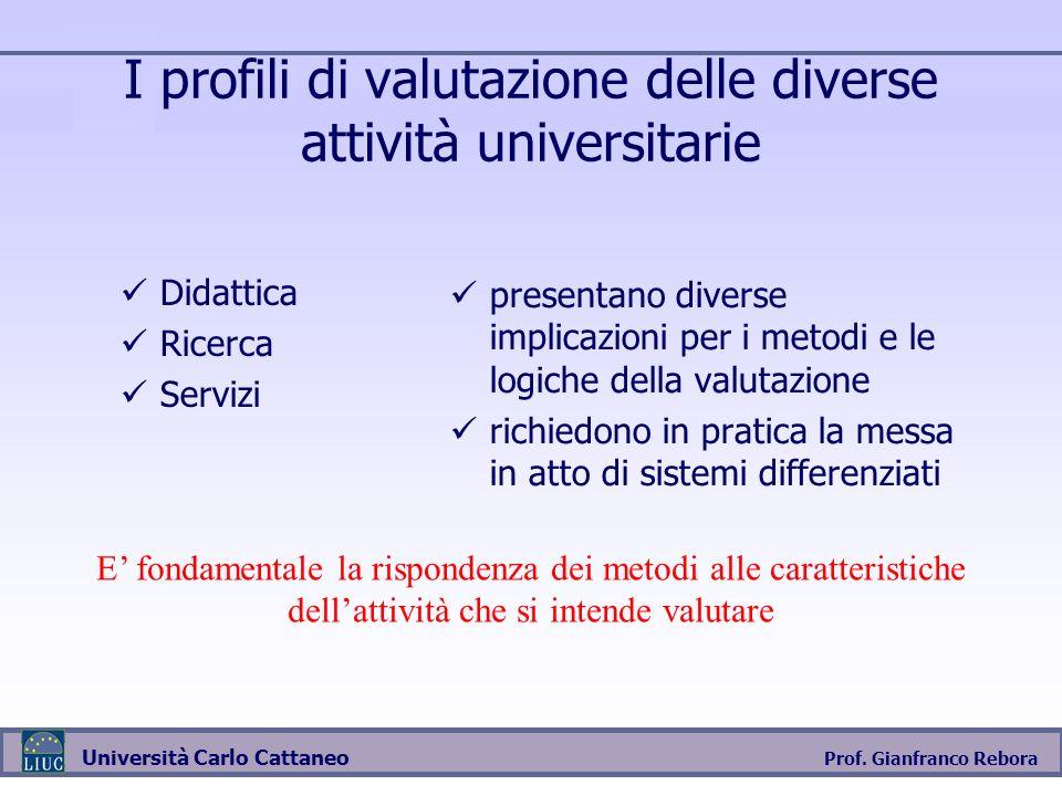 Prof. Gianfranco Rebora Università Carlo Cattaneo I profili di valutazione delle diverse attività universitarie Didattica Ricerca Servizi presentano d
