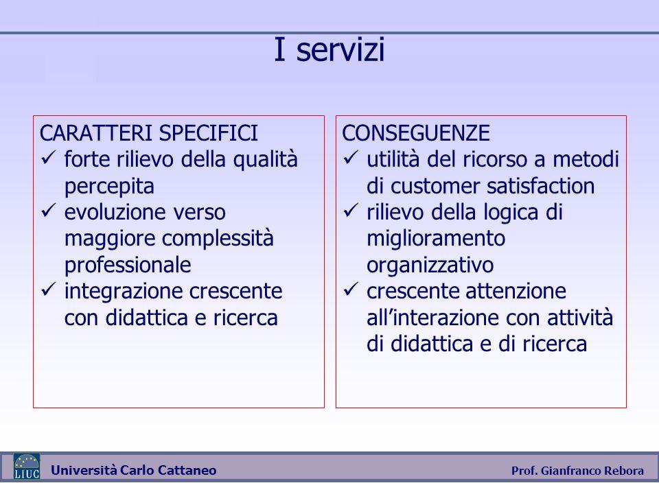 Prof. Gianfranco Rebora Università Carlo Cattaneo I servizi CARATTERI SPECIFICI forte rilievo della qualità percepita evoluzione verso maggiore comple