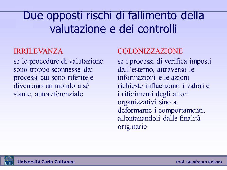 Prof. Gianfranco Rebora Università Carlo Cattaneo Due opposti rischi di fallimento della valutazione e dei controlli IRRILEVANZA se le procedure di va