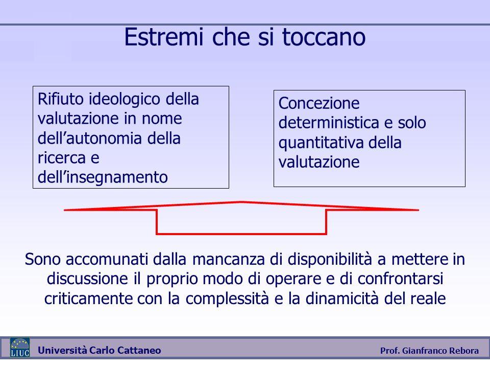 Prof. Gianfranco Rebora Università Carlo Cattaneo Estremi che si toccano Rifiuto ideologico della valutazione in nome dellautonomia della ricerca e de