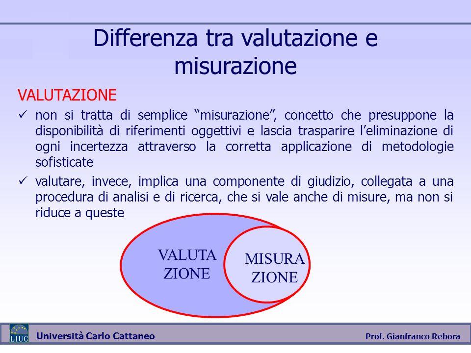 Prof. Gianfranco Rebora Università Carlo Cattaneo Differenza tra valutazione e misurazione VALUTAZIONE non si tratta di semplice misurazione, concetto