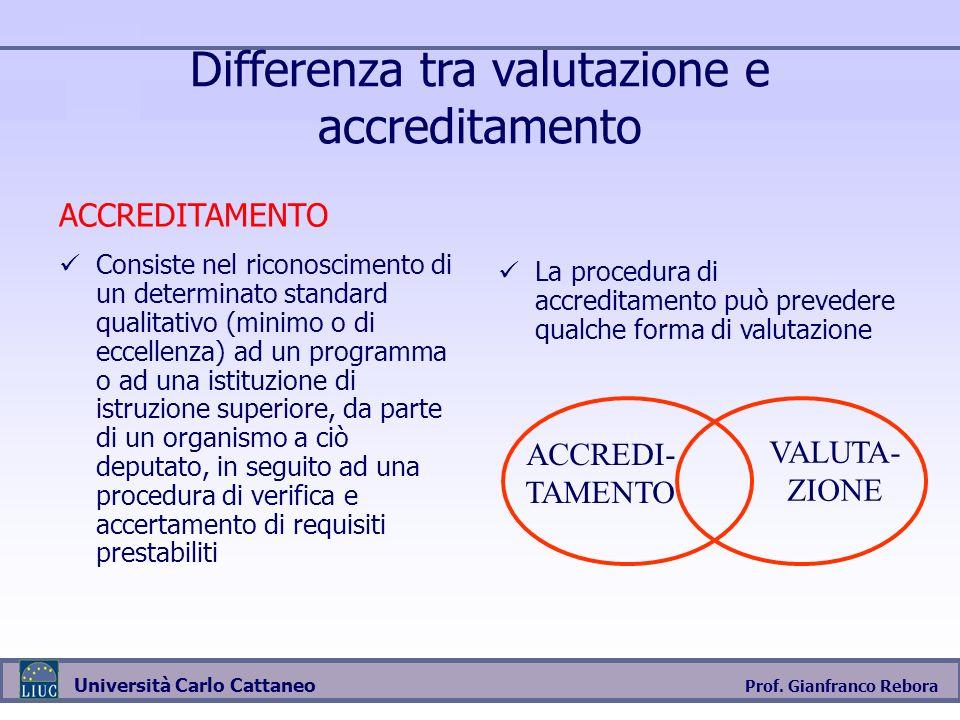 Prof. Gianfranco Rebora Università Carlo Cattaneo Differenza tra valutazione e accreditamento Consiste nel riconoscimento di un determinato standard q