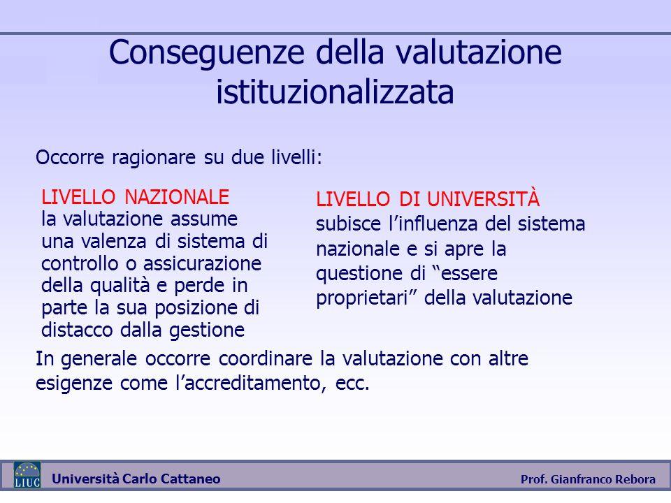 Prof. Gianfranco Rebora Università Carlo Cattaneo Conseguenze della valutazione istituzionalizzata Occorre ragionare su due livelli: In generale occor
