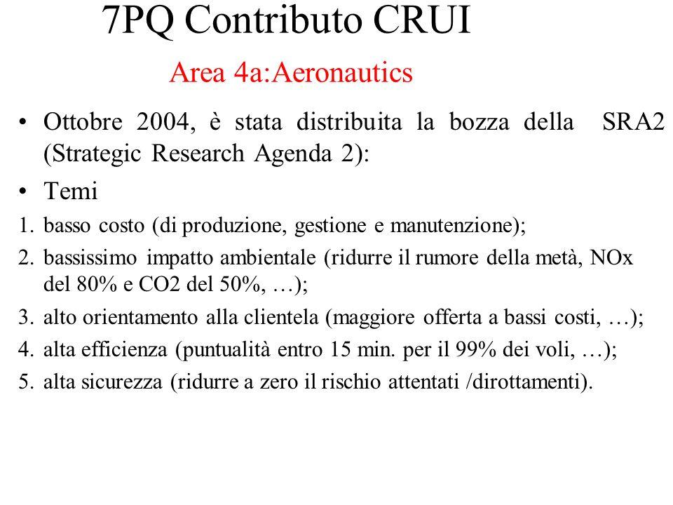 7PQ Contributo CRUI Area 4a:Aeronautics Ottobre 2004, è stata distribuita la bozza della SRA2 (Strategic Research Agenda 2): Temi 1.basso costo (di produzione, gestione e manutenzione); 2.bassissimo impatto ambientale (ridurre il rumore della metà, NOx del 80% e CO2 del 50%, …); 3.alto orientamento alla clientela (maggiore offerta a bassi costi, …); 4.alta efficienza (puntualità entro 15 min.