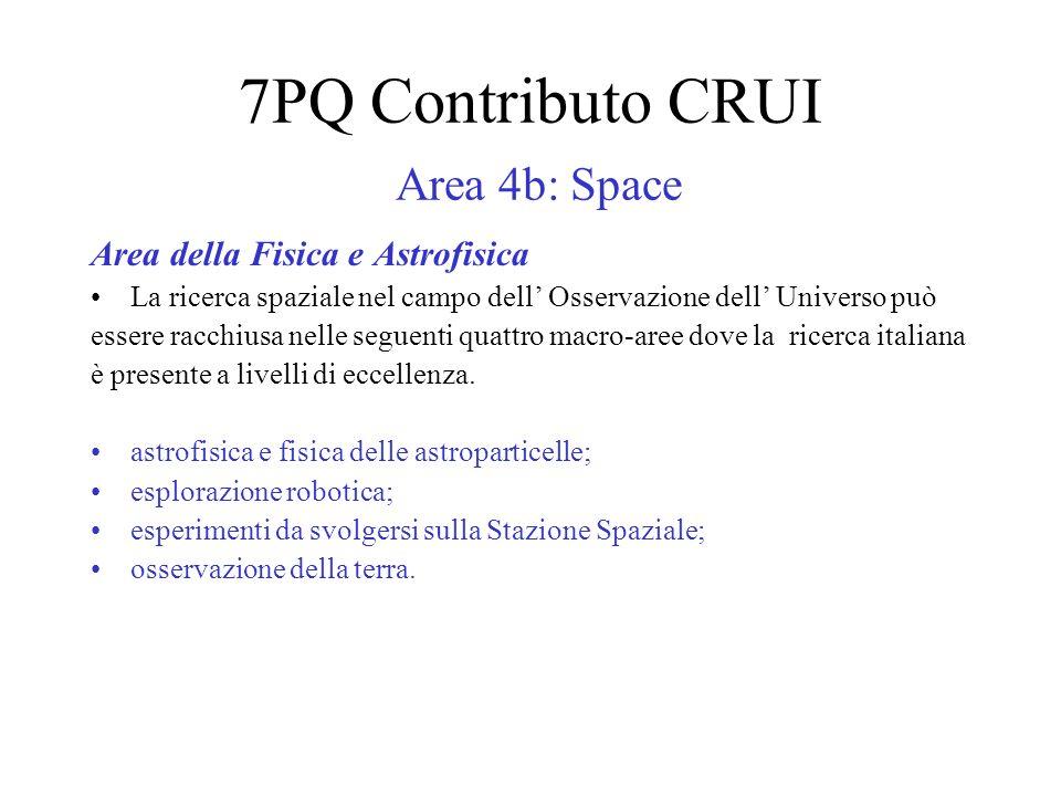 7PQ Contributo CRUI Area 4b: Space Area della Fisica e Astrofisica La ricerca spaziale nel campo dell Osservazione dell Universo può essere racchiusa nelle seguenti quattro macro-aree dove la ricerca italiana è presente a livelli di eccellenza.