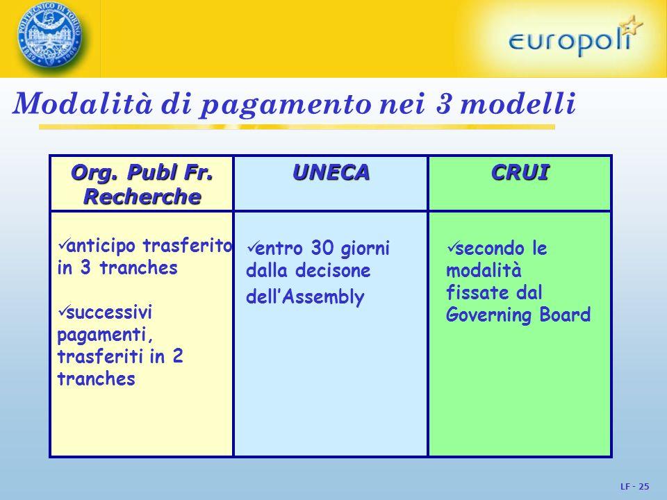 LF - 25 Modalità di pagamento nei 3 modelli Org. Publ Fr. Recherche UNECACRUI anticipo trasferito in 3 tranches successivi pagamenti, trasferiti in 2