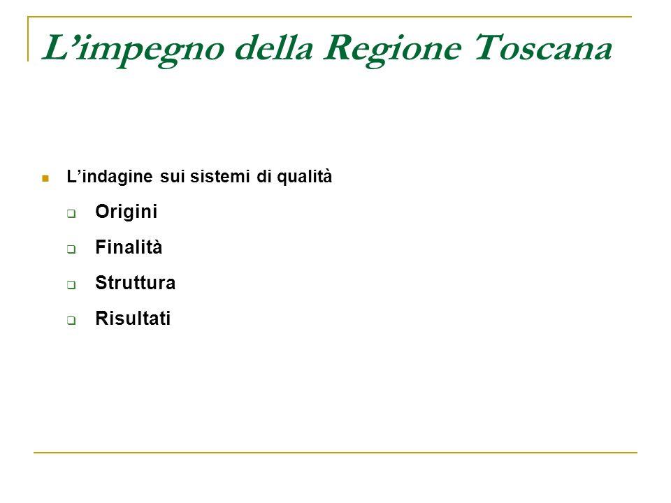 Limpegno della Regione Toscana Lindagine sui sistemi di qualità Origini Finalità Struttura Risultati