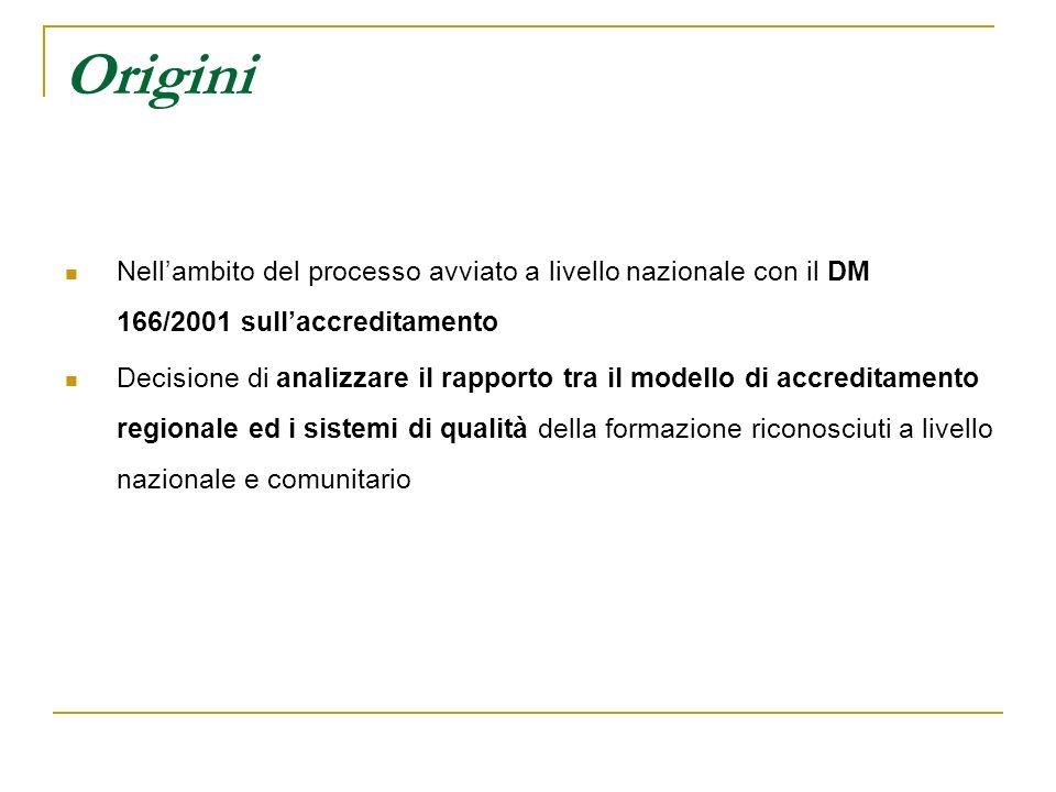 Origini Nellambito del processo avviato a livello nazionale con il DM 166/2001 sullaccreditamento Decisione di analizzare il rapporto tra il modello d