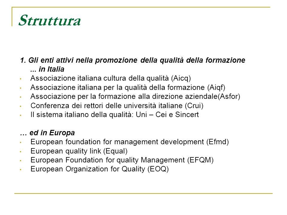 Struttura 1. Gli enti attivi nella promozione della qualità della formazione... in Italia Associazione italiana cultura della qualità (Aicq) Associazi