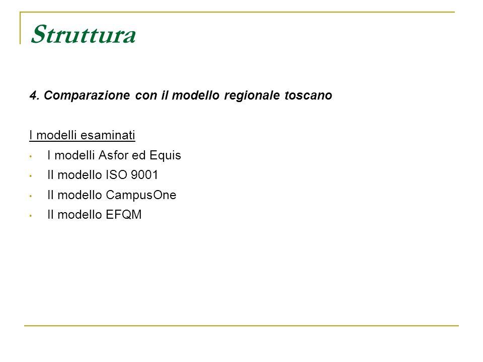 Struttura 4. Comparazione con il modello regionale toscano I modelli esaminati I modelli Asfor ed Equis Il modello ISO 9001 Il modello CampusOne Il mo