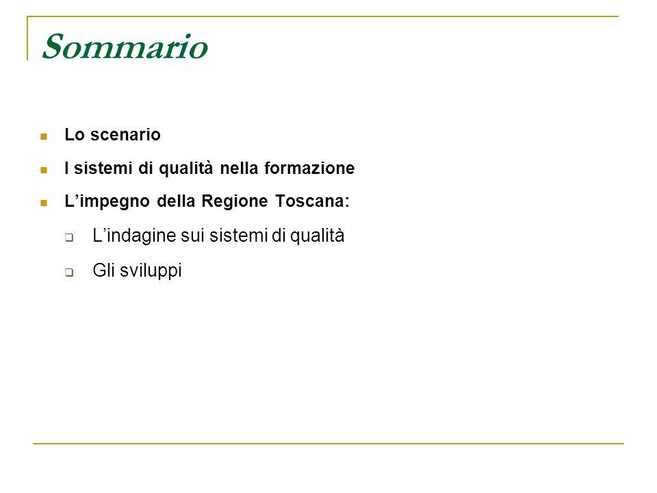 Sommario Lo scenario I sistemi di qualità nella formazione Limpegno della Regione Toscana: Lindagine sui sistemi di qualità Gli sviluppi