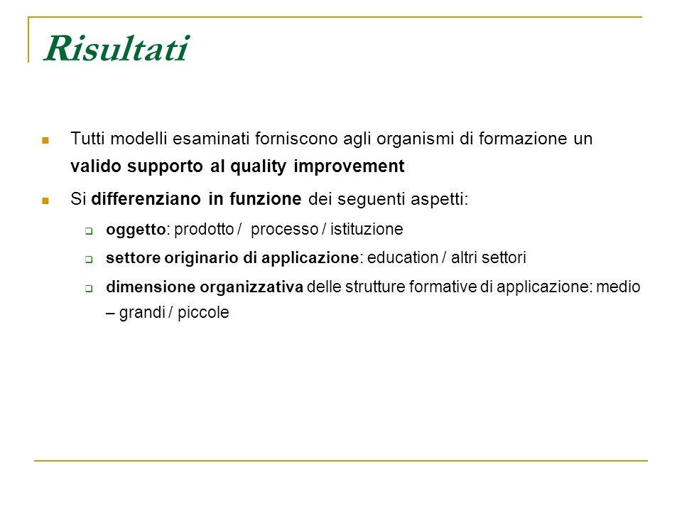 Risultati Tutti modelli esaminati forniscono agli organismi di formazione un valido supporto al quality improvement Si differenziano in funzione dei s