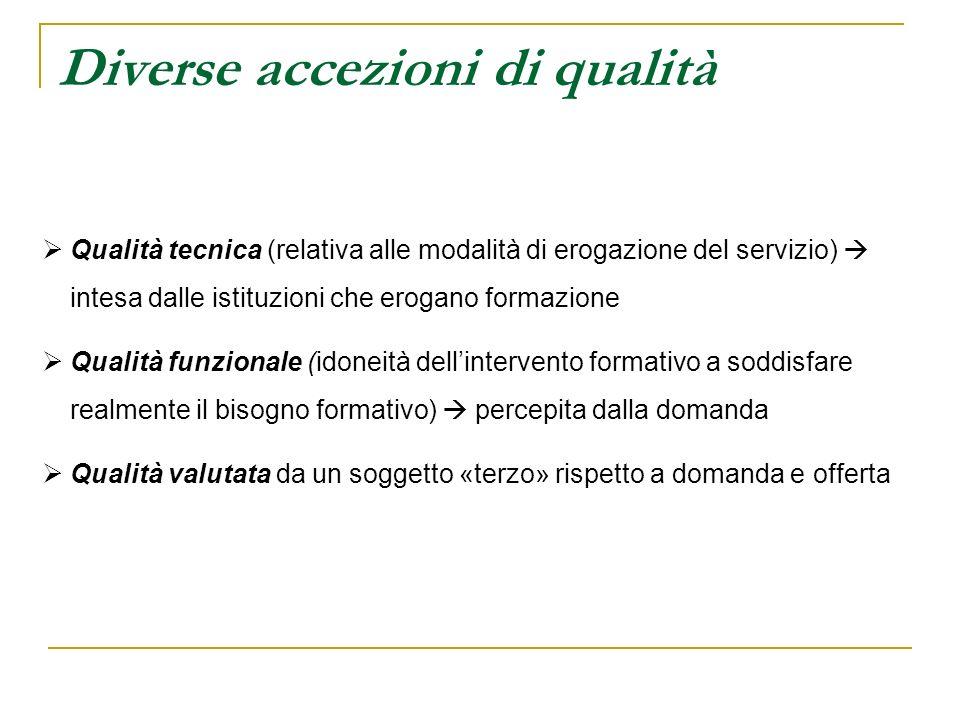 Diverse accezioni di qualità Qualità tecnica (relativa alle modalità di erogazione del servizio) intesa dalle istituzioni che erogano formazione Quali