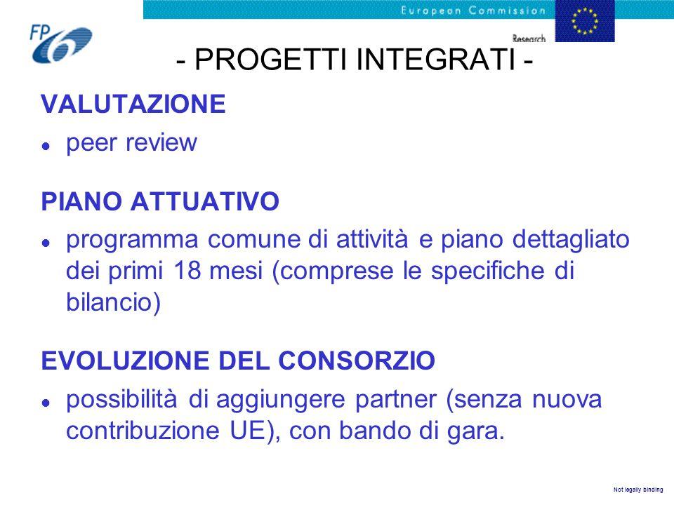 Not legally binding - PROGETTI INTEGRATI - VALUTAZIONE l peer review PIANO ATTUATIVO l programma comune di attività e piano dettagliato dei primi 18 m