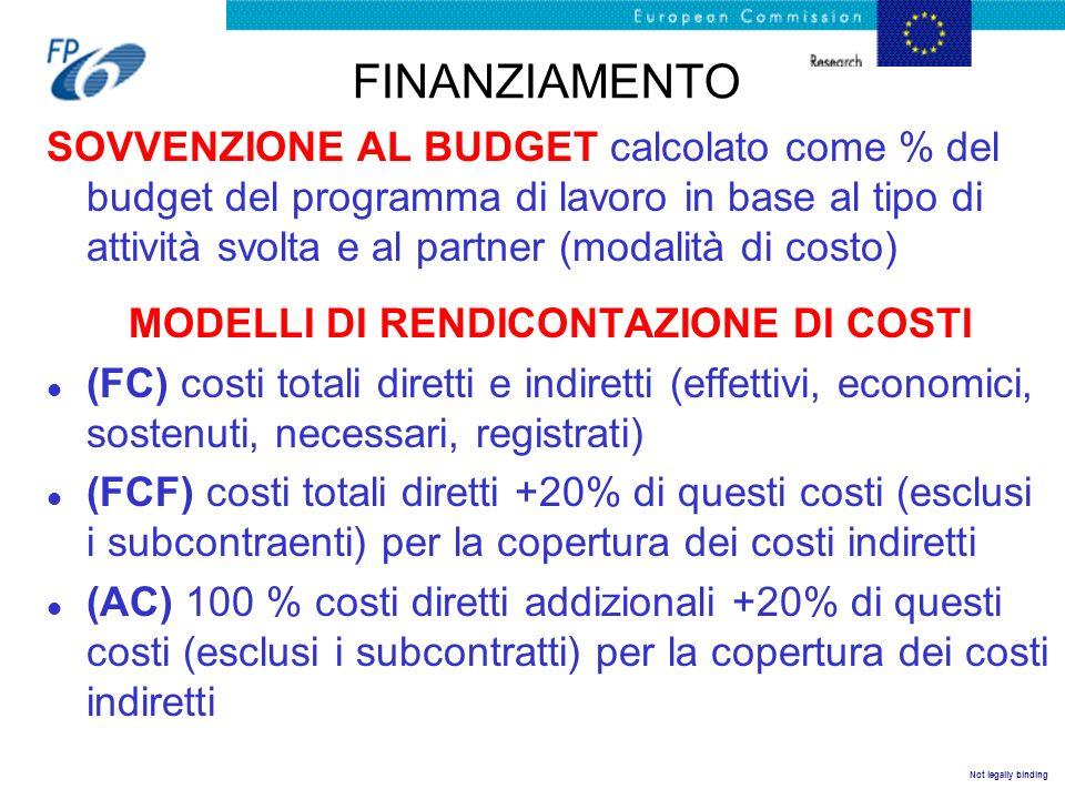 Not legally binding FINANZIAMENTO SOVVENZIONE AL BUDGET calcolato come % del budget del programma di lavoro in base al tipo di attività svolta e al pa