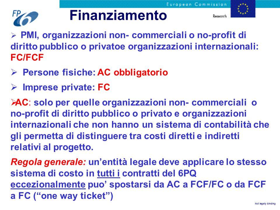 Not legally binding Finanziamento PMI, organizzazioni non- commerciali o no-profit di diritto pubblico o privatoe organizzazioni internazionali: FC/FC