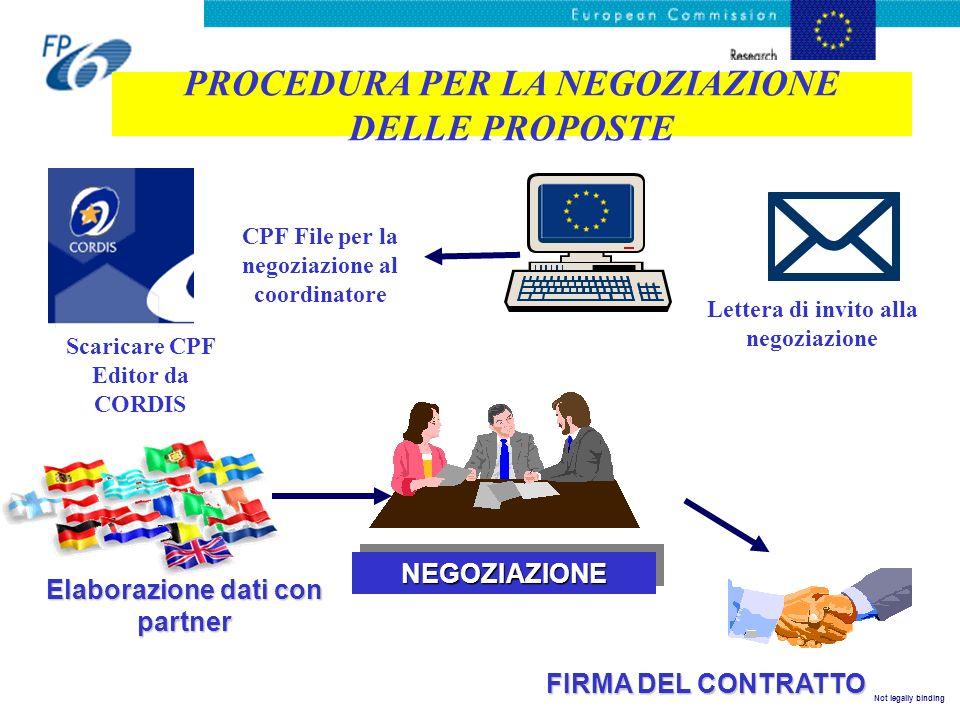 Not legally binding Lettera di invito alla negoziazione Importo complessivo finanziato e tempi del progetto Commenti dei valutatori rispetto alla proposta Il project officer di riferimento La data della riunione