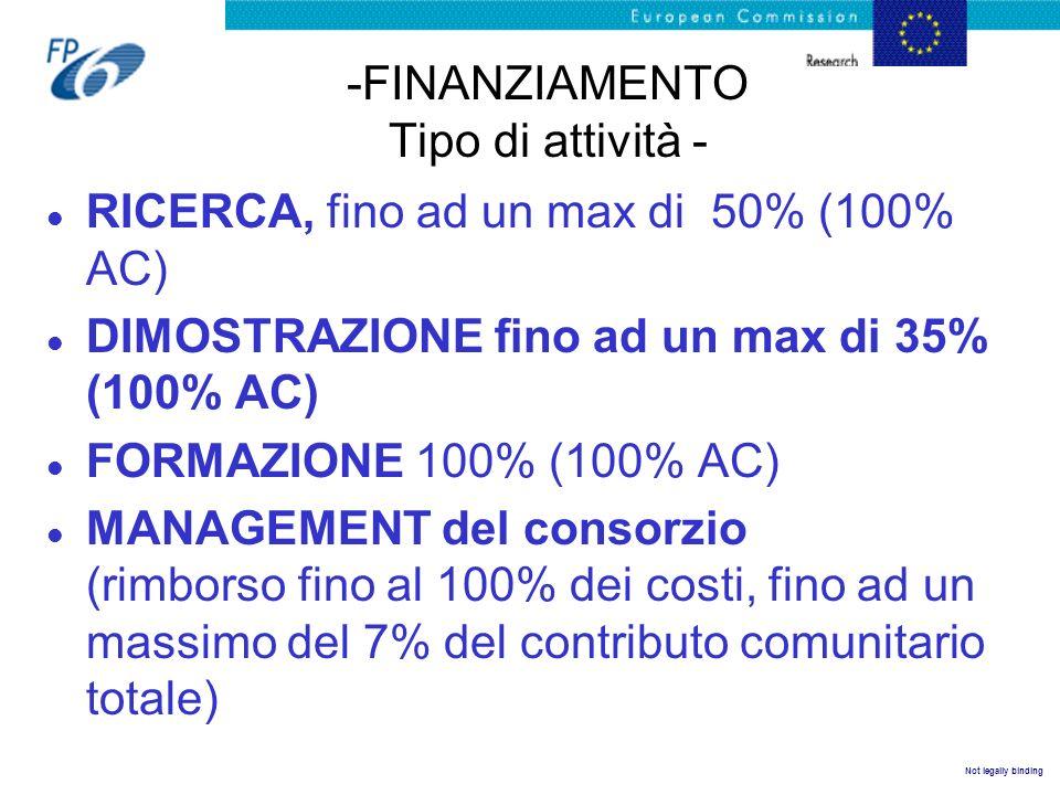 Not legally binding -FINANZIAMENTO Tipo di attività - l RICERCA, fino ad un max di 50% (100% AC) l DIMOSTRAZIONE fino ad un max di 35% (100% AC) l FOR