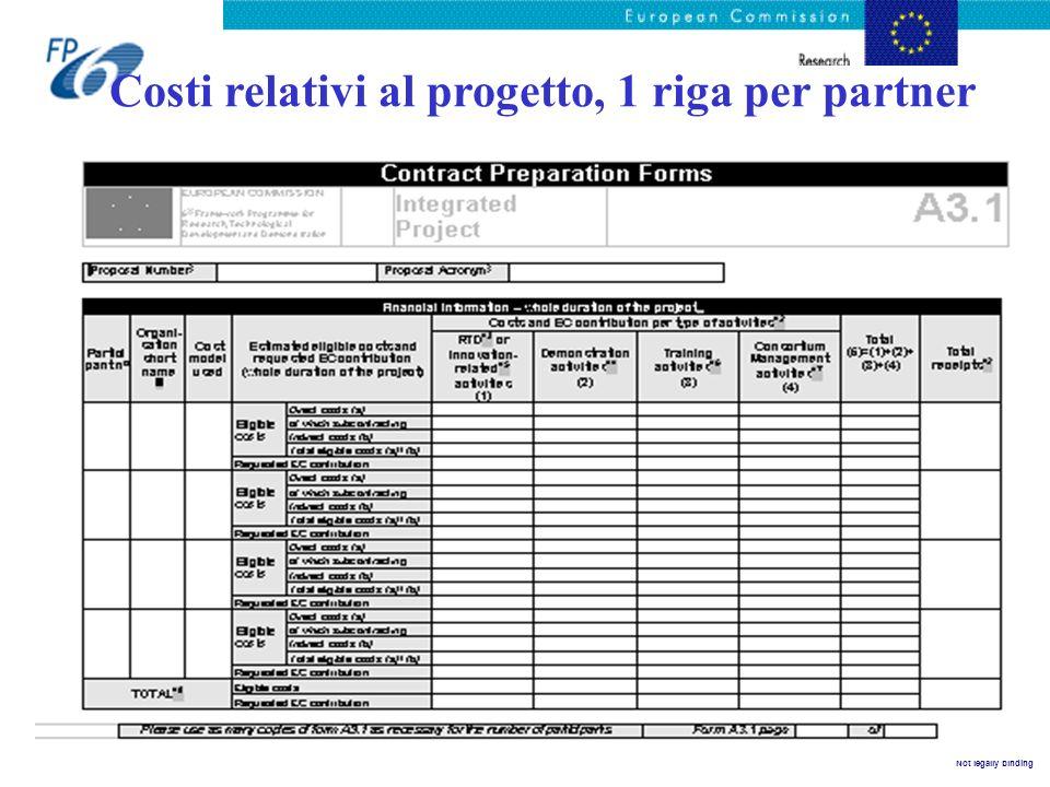 Not legally binding Costi relativi al progetto, 1 riga per partner