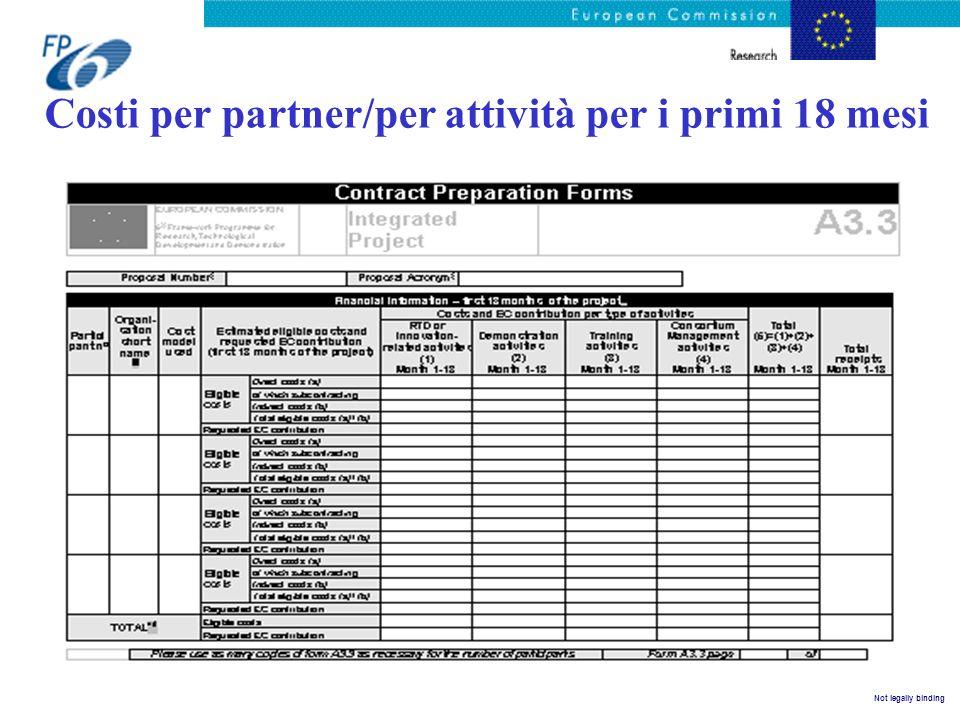 Not legally binding Costi per partner/per attività per i primi 18 mesi