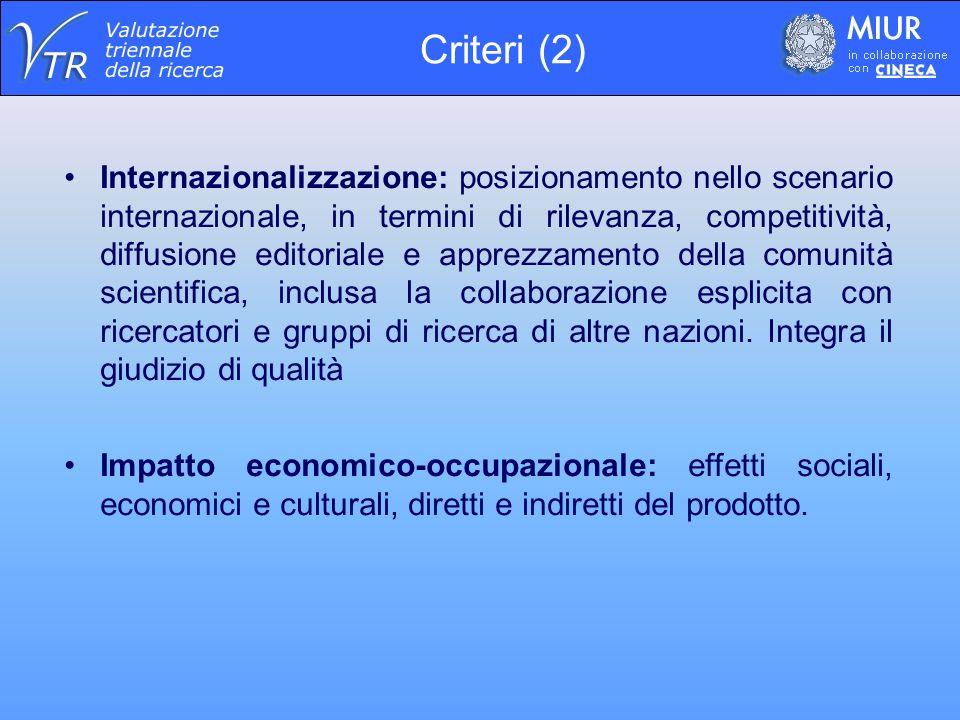 Internazionalizzazione: posizionamento nello scenario internazionale, in termini di rilevanza, competitività, diffusione editoriale e apprezzamento della comunità scientifica, inclusa la collaborazione esplicita con ricercatori e gruppi di ricerca di altre nazioni.
