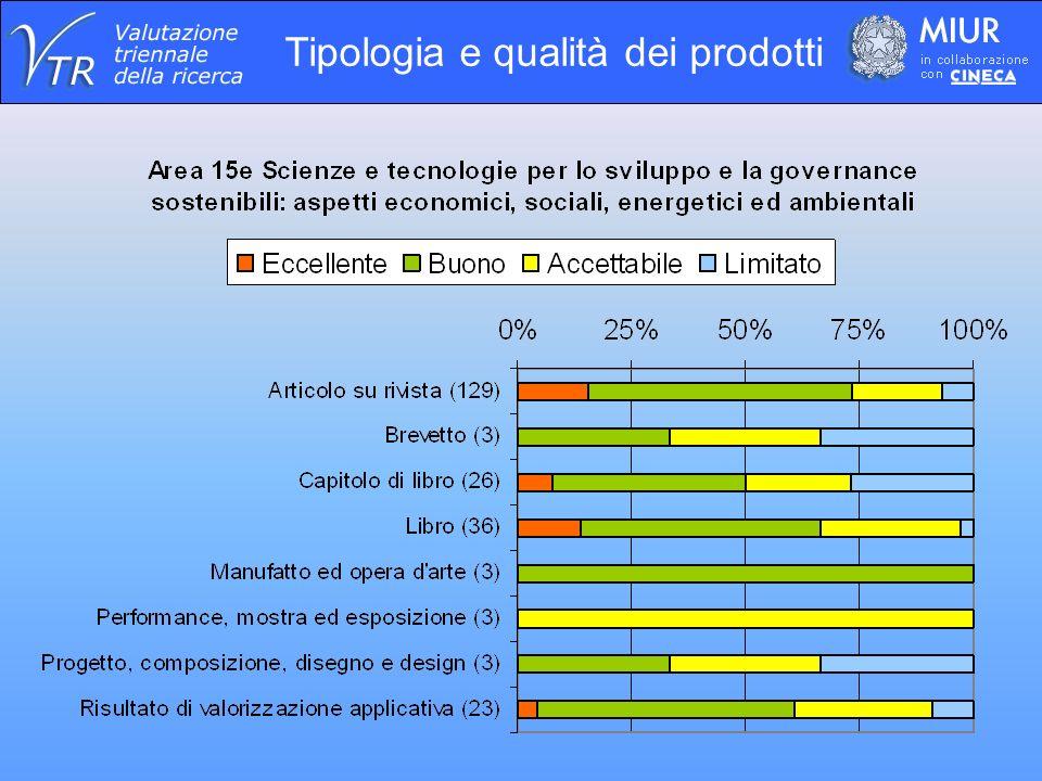 Tipologia e qualità dei prodotti