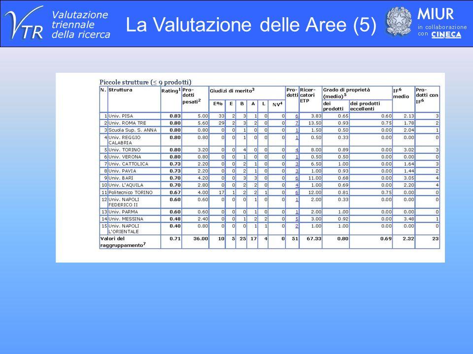 La Valutazione delle Aree (5)