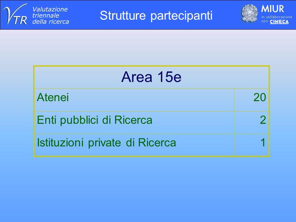 Strutture partecipanti Area 15e Atenei20 Enti pubblici di Ricerca2 Istituzioni private di Ricerca1