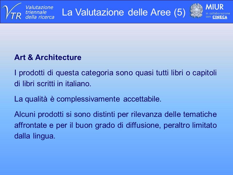 La Valutazione delle Aree (5) Art & Architecture I prodotti di questa categoria sono quasi tutti libri o capitoli di libri scritti in italiano.