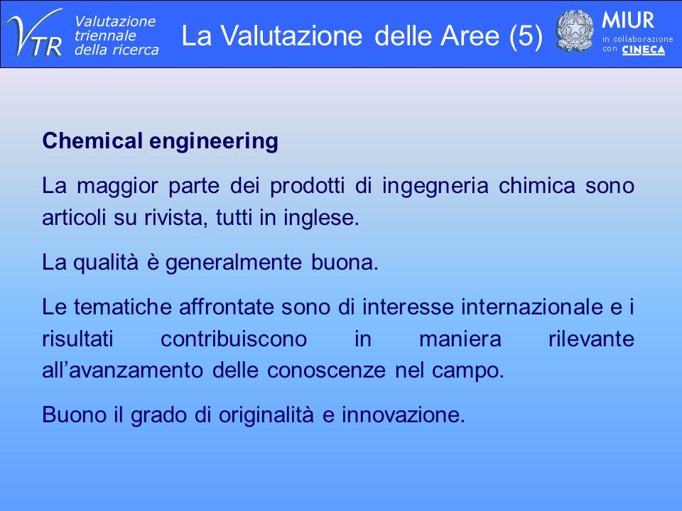 La Valutazione delle Aree (5) Chemical engineering La maggior parte dei prodotti di ingegneria chimica sono articoli su rivista, tutti in inglese.