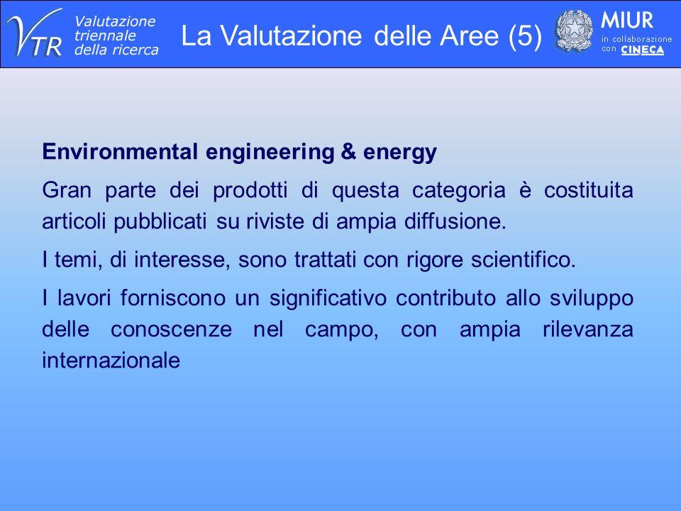 La Valutazione delle Aree (5) Environmental engineering & energy Gran parte dei prodotti di questa categoria è costituita articoli pubblicati su riviste di ampia diffusione.