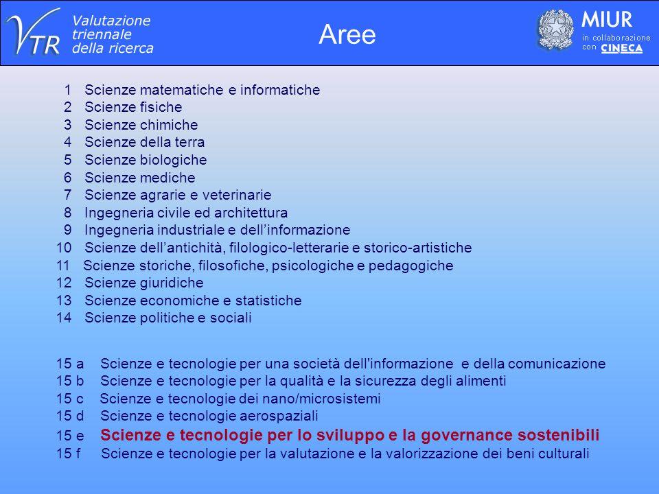 Aree 15 a Scienze e tecnologie per una società dell informazione e della comunicazione 15 b Scienze e tecnologie per la qualità e la sicurezza degli alimenti 15 c Scienze e tecnologie dei nano/microsistemi 15 d Scienze e tecnologie aerospaziali 15 e Scienze e tecnologie per lo sviluppo e la governance sostenibili 15 f Scienze e tecnologie per la valutazione e la valorizzazione dei beni culturali 1 Scienze matematiche e informatiche 2 Scienze fisiche 3 Scienze chimiche 4 Scienze della terra 5 Scienze biologiche 6 Scienze mediche 7 Scienze agrarie e veterinarie 8 Ingegneria civile ed architettura 9 Ingegneria industriale e dellinformazione 10 Scienze dellantichità, filologico-letterarie e storico-artistiche 11 Scienze storiche, filosofiche, psicologiche e pedagogiche 12 Scienze giuridiche 13 Scienze economiche e statistiche 14 Scienze politiche e sociali