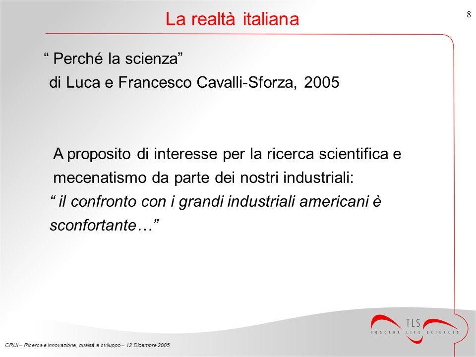 CRUI – Ricerca e innovazione, qualità e sviluppo – 12 Dicembre 2005 19