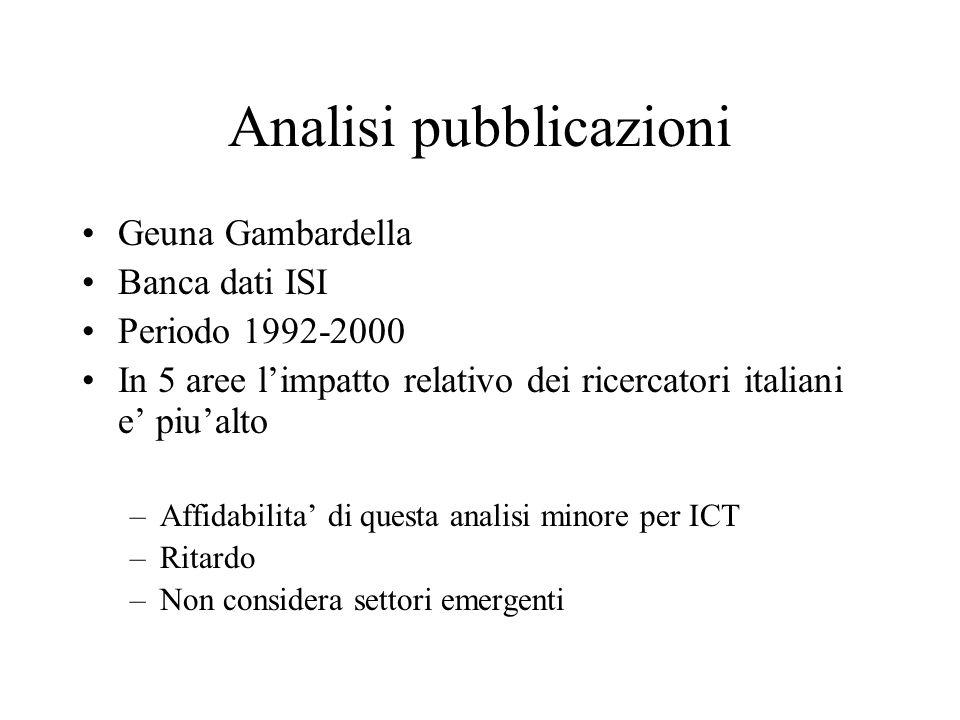 Geuna Gambardella Banca dati ISI Periodo 1992-2000 In 5 aree limpatto relativo dei ricercatori italiani e piualto –Affidabilita di questa analisi minore per ICT –Ritardo –Non considera settori emergenti