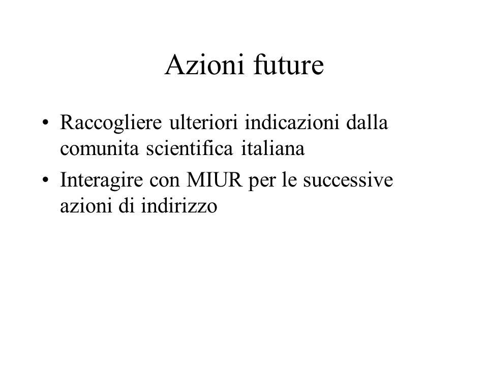 Azioni future Raccogliere ulteriori indicazioni dalla comunita scientifica italiana Interagire con MIUR per le successive azioni di indirizzo