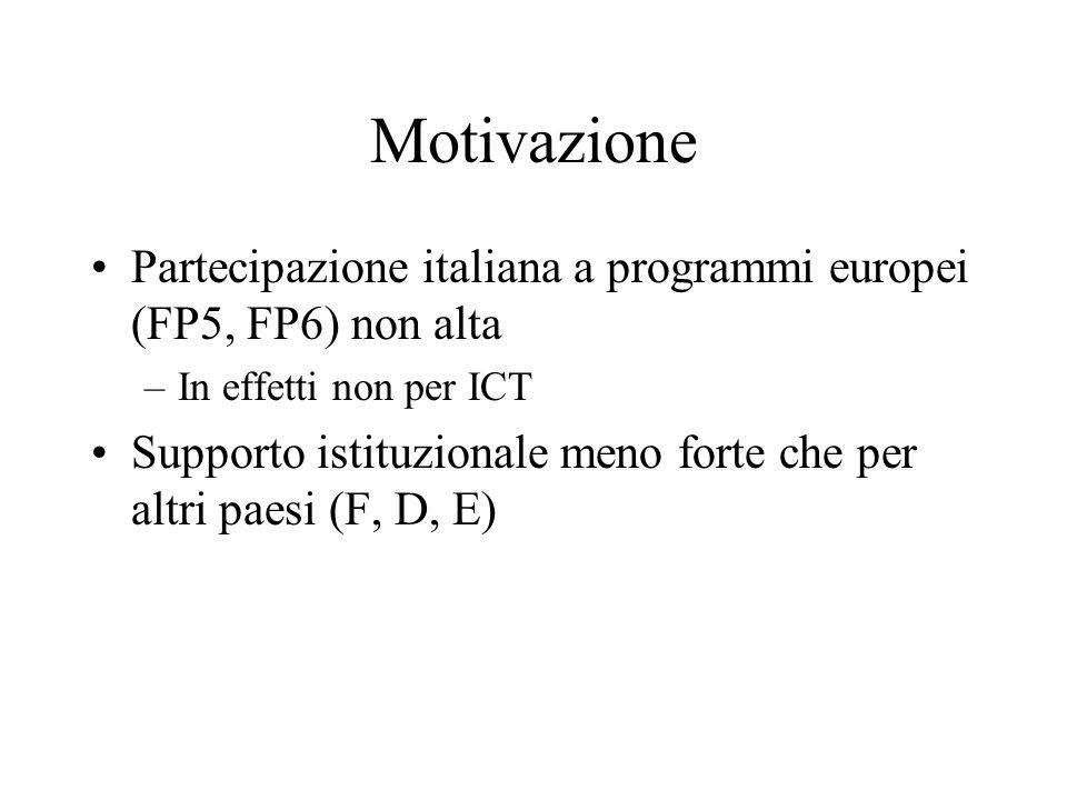 FP6 – tutte le aree Proposte –Partecipazione elevata 63% di proposte ha un partecipante italiano 14% ha coordinatore italiano (2 posto dopo D 20%) Progetti finanziati –Globalmente 9.6% del totale D 21%, F 14%, UK 12% –Tasso successo inferiore Con partner italiano: 19% –Francia 22, Germania 20 Con coordinamento italiano: 14% –Francia 25, Germania 20, UK 21