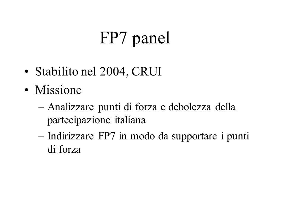 FP7 Panel Composizione –Una persona per priorita –Scelta in base a esperienza gestione progetti EU, pubblicazioni, peer recognition