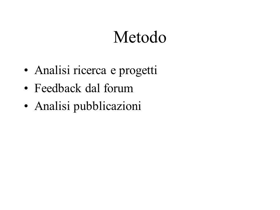Metodo Analisi ricerca e progetti Feedback dal forum Analisi pubblicazioni