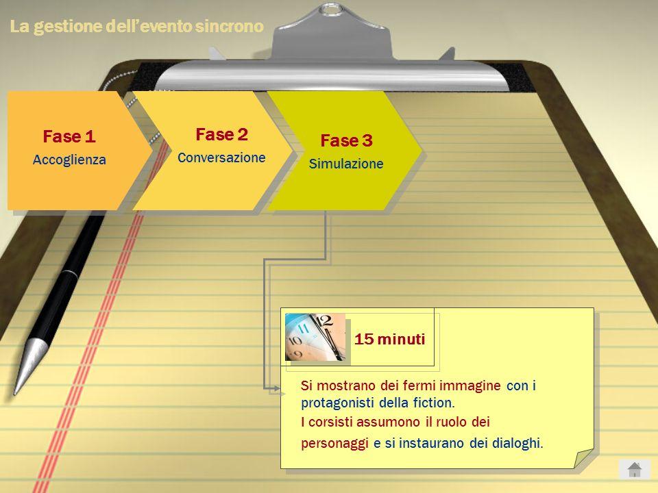 Domanda di accreditamento La gestione dellevento sincrono Fase 3 Simulazione Fase 1 Accoglienza 15 minuti Si mostrano dei fermi immagine con i protago