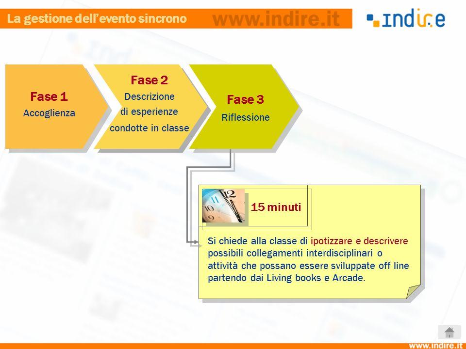 Domanda di accreditamento La gestione dellevento sincrono 15 minuti Si chiede alla classe di ipotizzare e descrivere possibili collegamenti interdisci