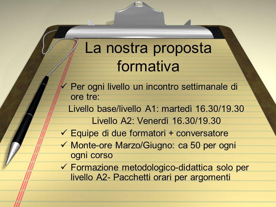 La nostra proposta formativa Per ogni livello un incontro settimanale di ore tre: Livello base/livello A1: martedì 16.30/19.30 Livello A2: Venerdì 16.