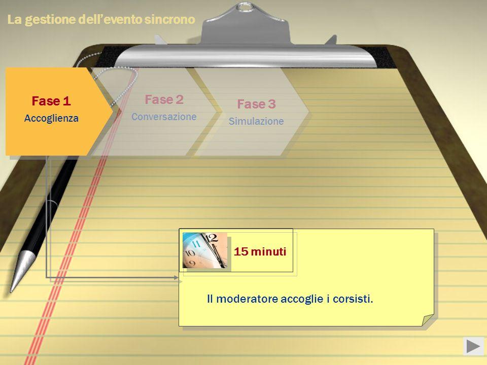 Fase 3 Simulazione Domanda di accreditamento Fase 2 Conversazione Si mostrano dei fermi immagini tratti dai videoclip e si commentano gli eventi, gli atti linguistici e le espressioni idiomatiche.