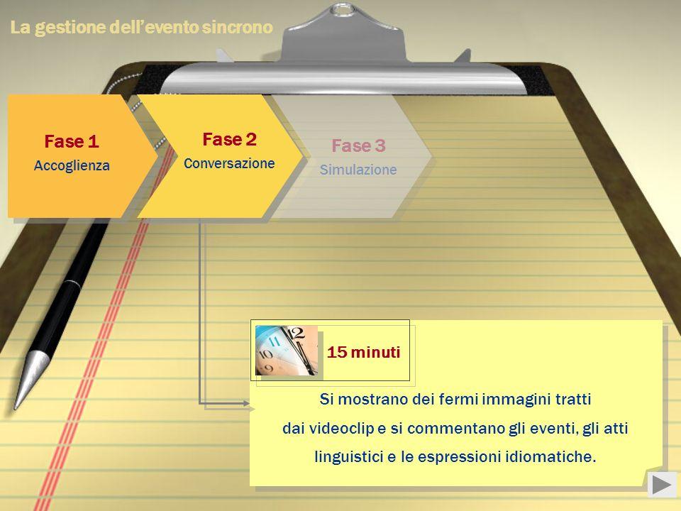 Domanda di accreditamento La gestione dellevento sincrono Fase 3 Simulazione Fase 1 Accoglienza 15 minuti Si mostrano dei fermi immagine con i protagonisti della fiction.