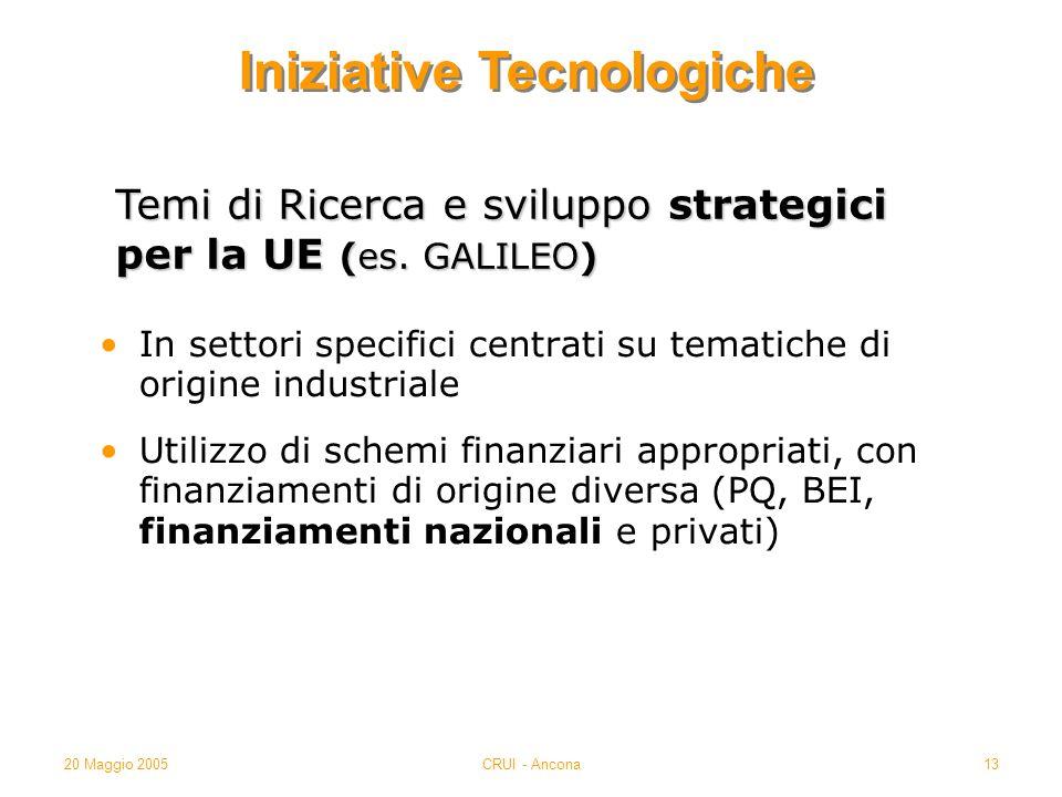 20 Maggio 2005CRUI - Ancona13 In settori specifici centrati su tematiche di origine industriale Utilizzo di schemi finanziari appropriati, con finanziamenti di origine diversa (PQ, BEI, finanziamenti nazionali e privati) Iniziative Tecnologiche Temi di Ricerca e sviluppo strategici per la UE (es.