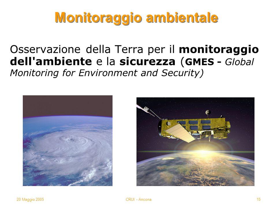 20 Maggio 2005CRUI - Ancona15 Monitoraggio ambientale Osservazione della Terra per il monitoraggio dell ambiente e la sicurezza ( GMES - Global Monitoring for Environment and Security)