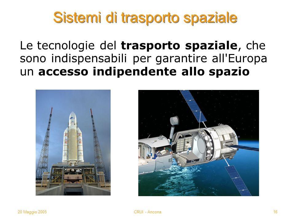 20 Maggio 2005CRUI - Ancona16 Sistemi di trasporto spaziale Le tecnologie del trasporto spaziale, che sono indispensabili per garantire all Europa un accesso indipendente allo spazio