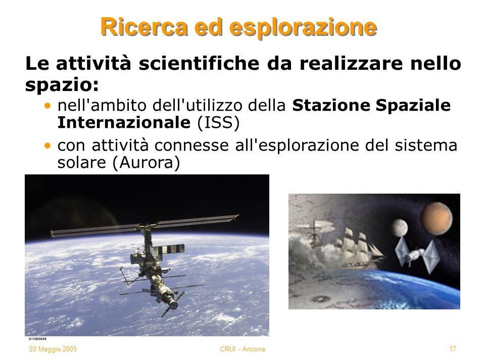 20 Maggio 2005CRUI - Ancona17 Ricerca ed esplorazione Le attività scientifiche da realizzare nello spazio: nell ambito dell utilizzo della Stazione Spaziale Internazionale (ISS) con attività connesse all esplorazione del sistema solare (Aurora)