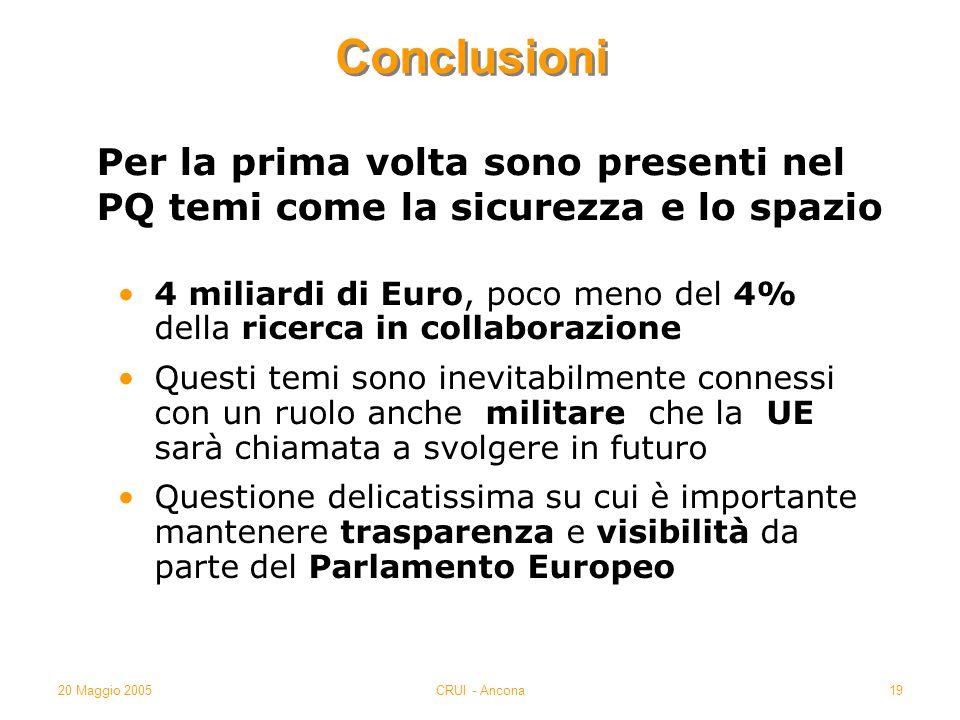 20 Maggio 2005CRUI - Ancona19 Conclusioni 4 miliardi di Euro, poco meno del 4% della ricerca in collaborazione Questi temi sono inevitabilmente connes