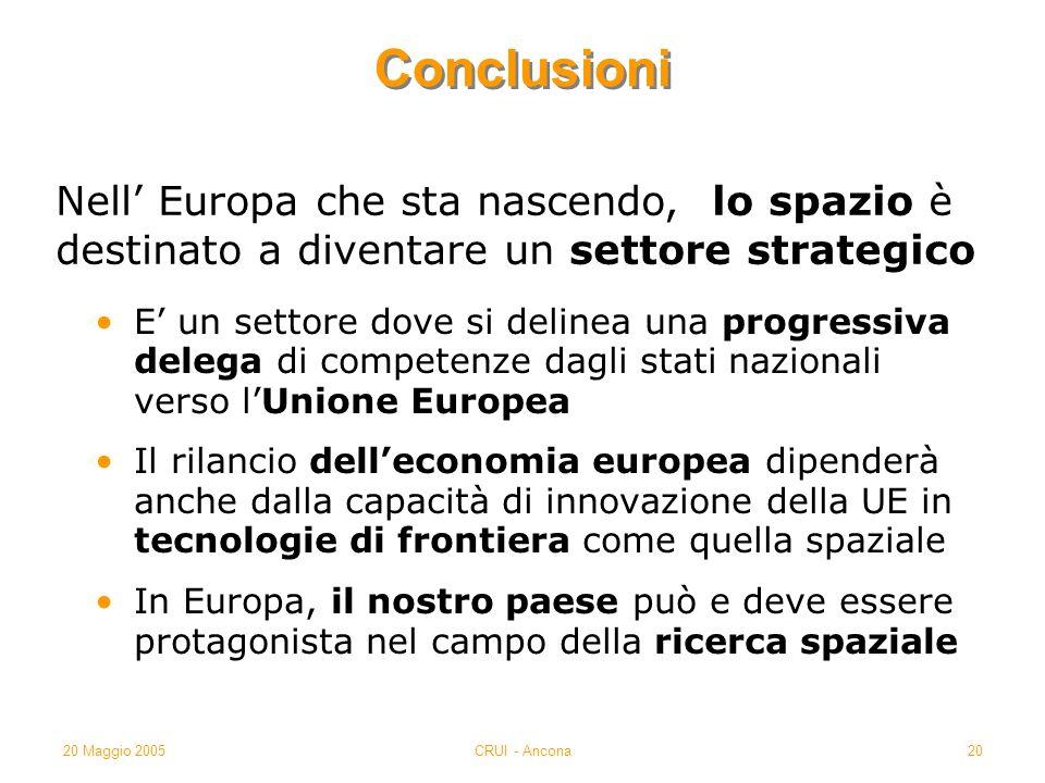 20 Maggio 2005CRUI - Ancona20 E un settore dove si delinea una progressiva delega di competenze dagli stati nazionali verso lUnione Europea Il rilanci